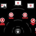La communication ultrasonique, nouvelle aubaine pour les marketeurs ?